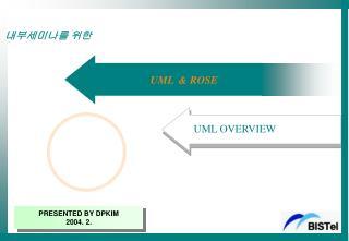 UML  & ROSE