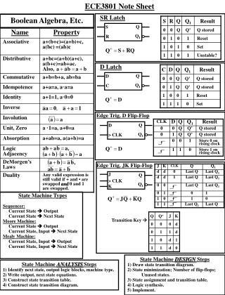 ECE3801 Note Sheet