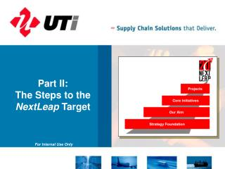 Part II: The Steps to the  NextLeap  Target