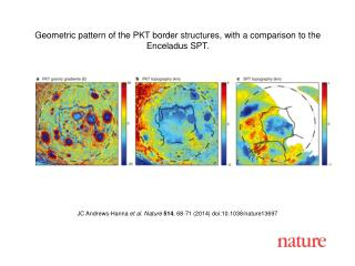 JC Andrews-Hanna  et al. Nature  514 , 68-71 (2014)  doi:10.1038/nature13697