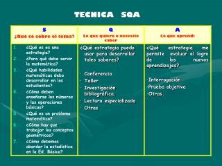 TECNICA   SQA