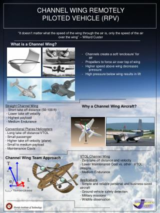 CHANNEL WING REMOTELY PILOTED VEHICLE (RPV)