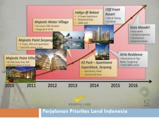 Perjalanan Prioritas  Land Indonesia