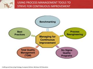 USING PROCESS MANAGEMENT TOOLS TO STRIVE FOR CONTINUOUS IMPROVEMENT
