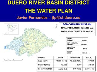 DUERO RIVER BASIN DISTRICT THE WATER PLAN  Javier Fernández – jfp@chduero.es