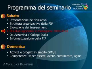 Presentazione dell'iniziativa Struttura organizzativa della FIP Evoluzione dei tesseramenti