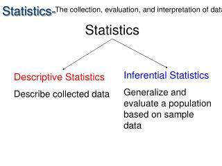 Statistics-
