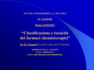 """""""SCUOLA INFERMIERI A. A. 2011-2012"""" II^ LEZIONE Roma 21/03/2012"""