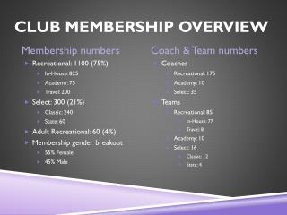 CLUB MEMBERSHIP OVERVIEW