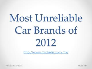 The Most Unreliable Cars