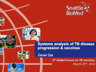 Systems analysis of TB disease progression & vaccines Daniel Zak