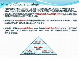 Mission & Core Strategy