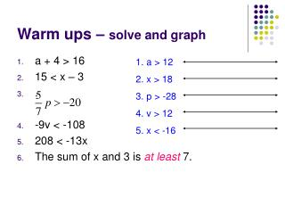 Warm ups –  solve and graph