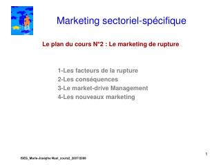 Marketing sectoriel-spécifique