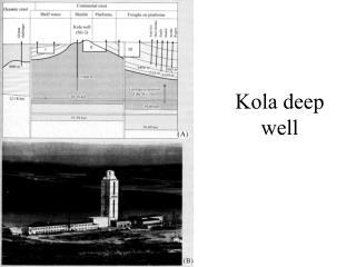 Kola deep well
