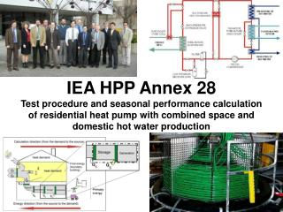 IEA HPP Annex 28 Test procedure and seasonal performance calculation of residential heat pump with combined space and do