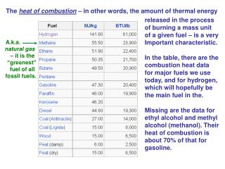 The  heat of combustion  � in other words, the amount of thermal energy