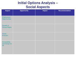 Initial Options Analysis –  Social Aspects