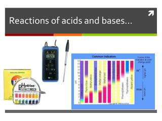Reactions of acids and bases…