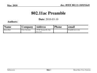 802.11ac Preamble
