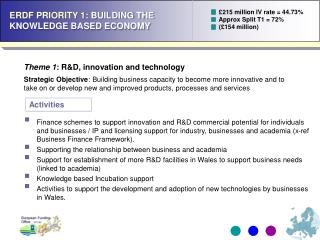 ERDF PRIORITY 1:  BUILDING THE  KNOWLEDGE BASED ECONOMY