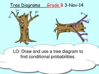 Tree Diagrams      Grade  B  3-Nov-14