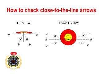 How to check close-to-the-line arrows