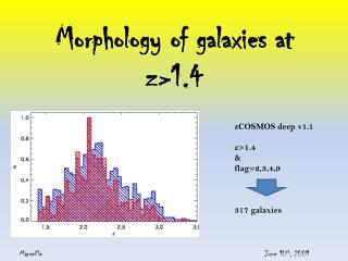 Morphology of galaxies at z>1.4