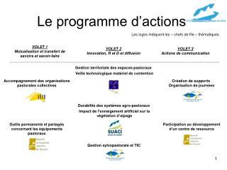 Le programme d�actions