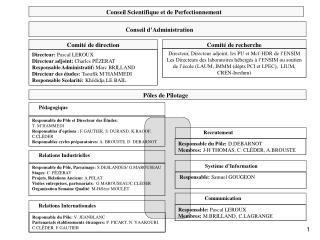 Responsable du Pôle et Directeur des Études:  T. M'HAMMEDI