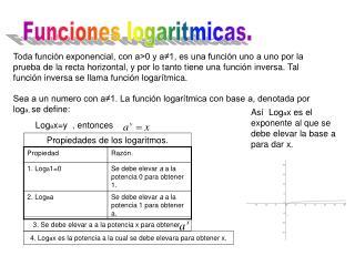 Funciones logaritmicas.
