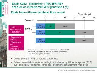 Étude C212 :  siméprévir  + PEG-IFN/RBV chez les  co -infectés VIH-VHC  génotype  1  (1)