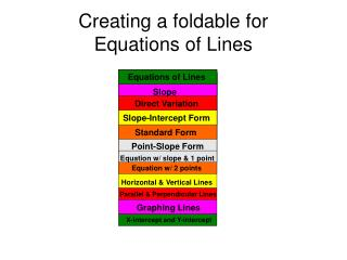 Creating a foldable for  Equations of Lines