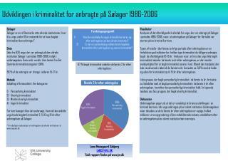 Udviklingen i kriminalitet for anbragte på Sølager 1986-2006
