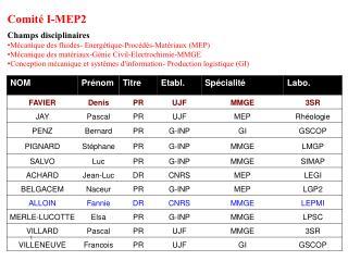 Comité I-MEP2
