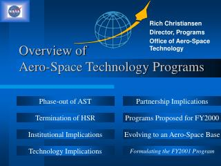 Overview of  Aero-Space Technology Programs