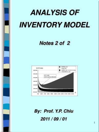 ANALYSIS OF  INVENTORY MODEL Notes 2 of  2