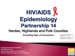 HIV/AIDS Epidemiology Partnership 14