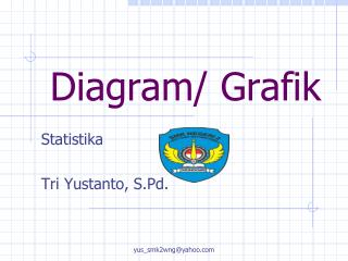 Diagram/ Grafik