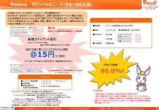 Potora    ポテンシャルニーズ( 04~06 月版)
