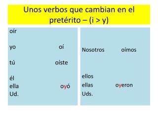 Unos verbos que cambian  en el  pretérito  – ( i  > y)