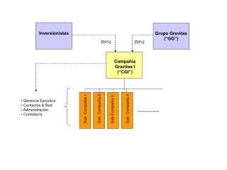 Gerencia Ejecutiva  Contactos & Red  Administraci � n  Contodur � a