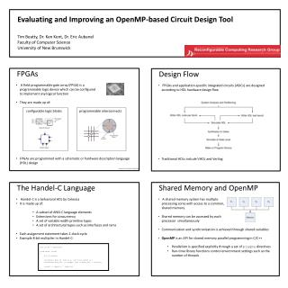 Evaluating and Improving an OpenMP-based Circuit Design Tool