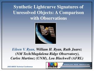Synthetic Lightcurve Signatures of Unresolved Objects: A Comparison with Observations
