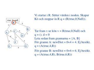 Tar fram v ur kön v = R(true,0,Null) och  q = (). d = 0  Leta sedan fram grannarna = {A, B}
