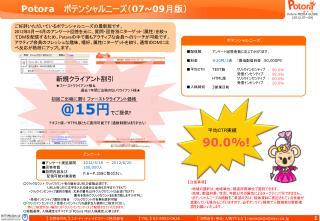 Potora    ポテンシャルニーズ( 07~09 月版)
