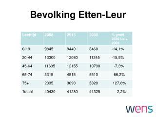 Bevolking Etten-Leur