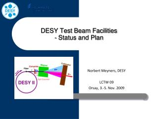 DESY Test Beam Facilities - Status and Plan