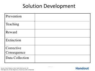 Solution Development
