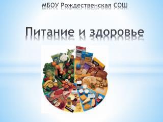 МБОУ Рождественская СОШ Питание и здоровье
